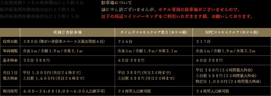 大阪港咲洲トンネル咲洲側出口より約3分 阪神高速湾岸線南港北出口より約5分 阪神高速湾岸線南港南出口より約19分